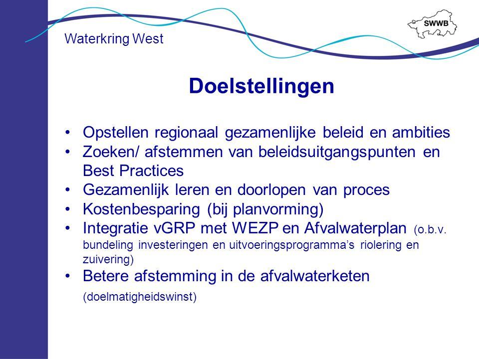 Waterkring West Opstellen regionaal gezamenlijke beleid en ambities Zoeken/ afstemmen van beleidsuitgangspunten en Best Practices Gezamenlijk leren en