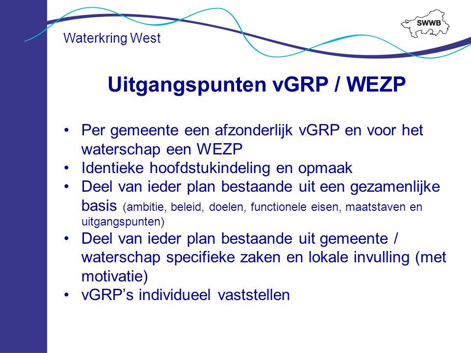 Waterkring West Per gemeente een afzonderlijk vGRP en voor het waterschap een WEZP Identieke hoofdstukindeling en opmaak Deel van ieder plan bestaande
