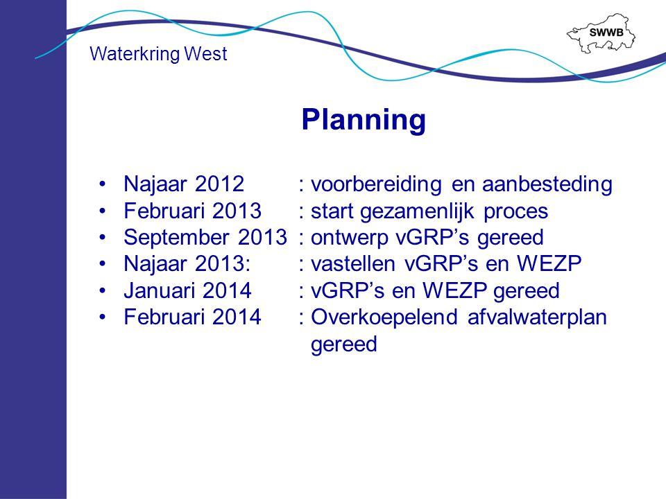 Waterkring West Najaar 2012: voorbereiding en aanbesteding Februari 2013: start gezamenlijk proces September 2013: ontwerp vGRP's gereed Najaar 2013::