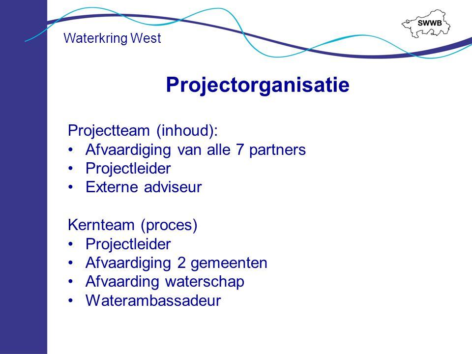 Waterkring West Projectteam (inhoud): Afvaardiging van alle 7 partners Projectleider Externe adviseur Kernteam (proces) Projectleider Afvaardiging 2 g