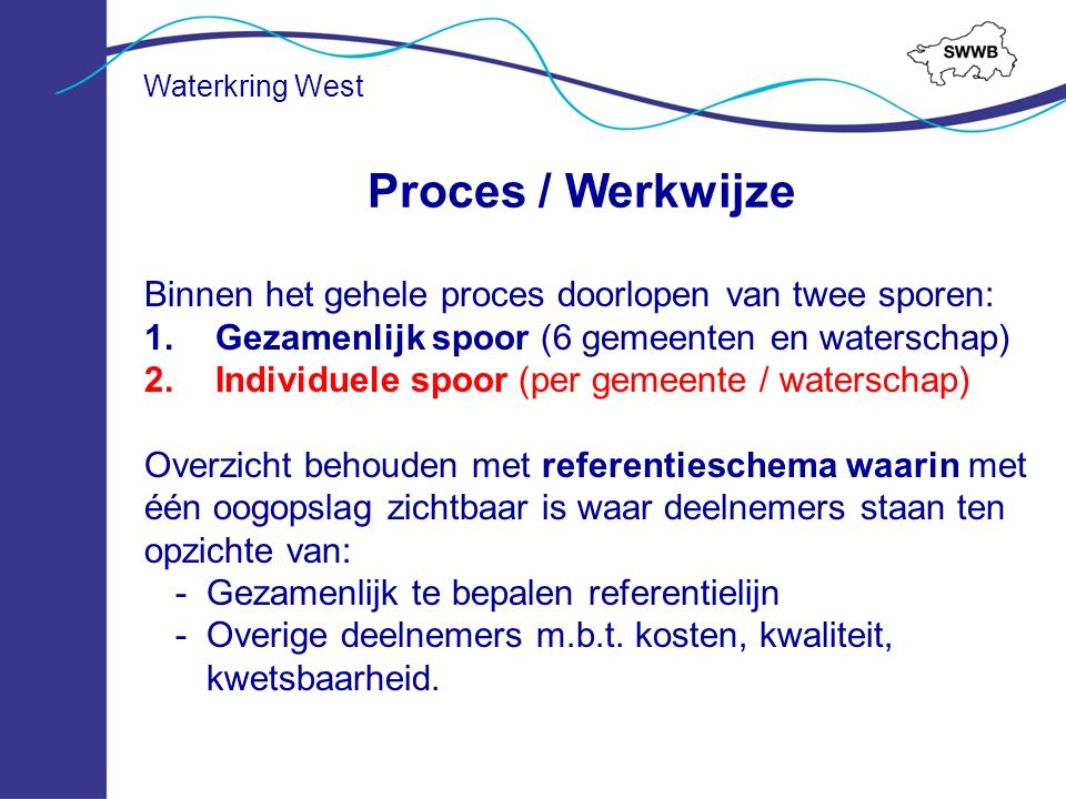 Waterkring West Binnen het gehele proces doorlopen van twee sporen: 1.Gezamenlijk spoor (6 gemeenten en waterschap) 2.Individuele spoor (per gemeente