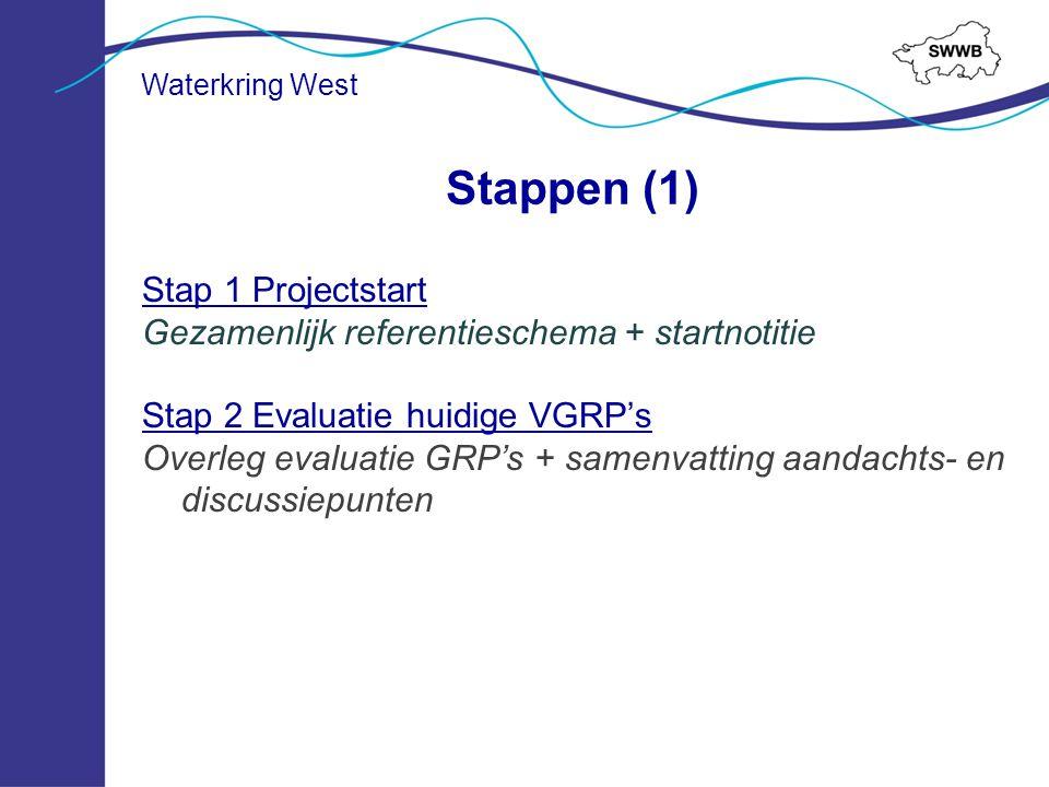 Waterkring West Stap 1 Projectstart Gezamenlijk referentieschema + startnotitie Stap 2 Evaluatie huidige VGRP's Overleg evaluatie GRP's + samenvatting
