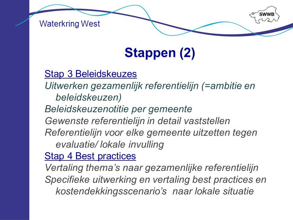 Waterkring West Stap 3 Beleidskeuzes Uitwerken gezamenlijk referentielijn (=ambitie en beleidskeuzen) Beleidskeuzenotitie per gemeente Gewenste refere