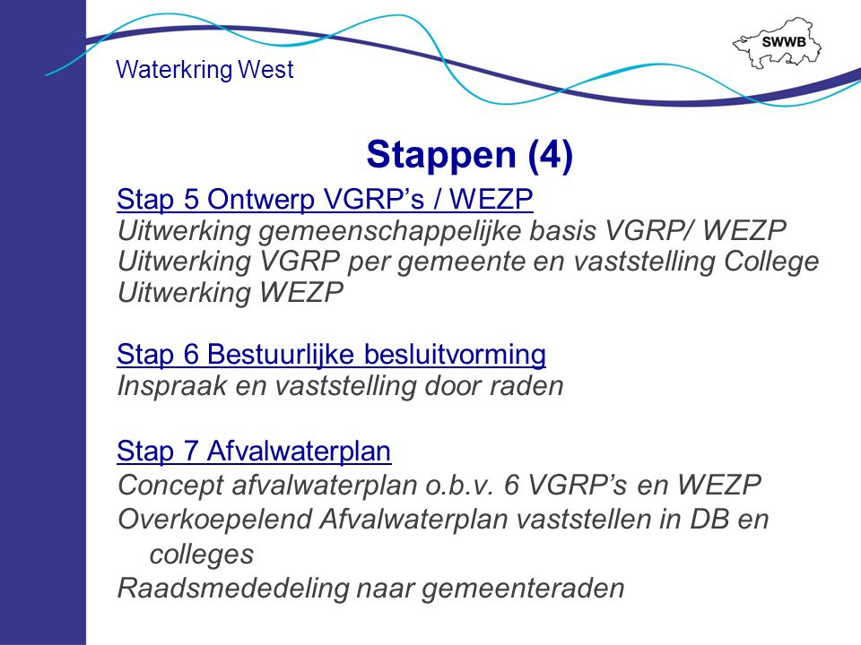 Waterkring West Stap 5 Ontwerp VGRP's / WEZP Uitwerking gemeenschappelijke basis VGRP/ WEZP Uitwerking VGRP per gemeente en vaststelling College Uitwe