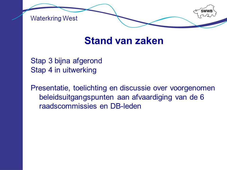Waterkring West Stap 3 bijna afgerond Stap 4 in uitwerking Presentatie, toelichting en discussie over voorgenomen beleidsuitgangspunten aan afvaardigi