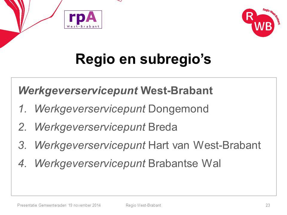 Regio en subregio's Werkgeverservicepunt West-Brabant 1.Werkgeverservicepunt Dongemond 2.Werkgeverservicepunt Breda 3.Werkgeverservicepunt Hart van We