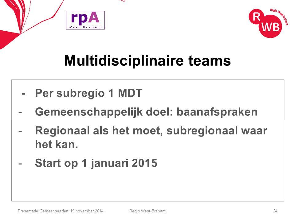 Multidisciplinaire teams - Per subregio 1 MDT -Gemeenschappelijk doel: baanafspraken -Regionaal als het moet, subregionaal waar het kan. -Start op 1 j