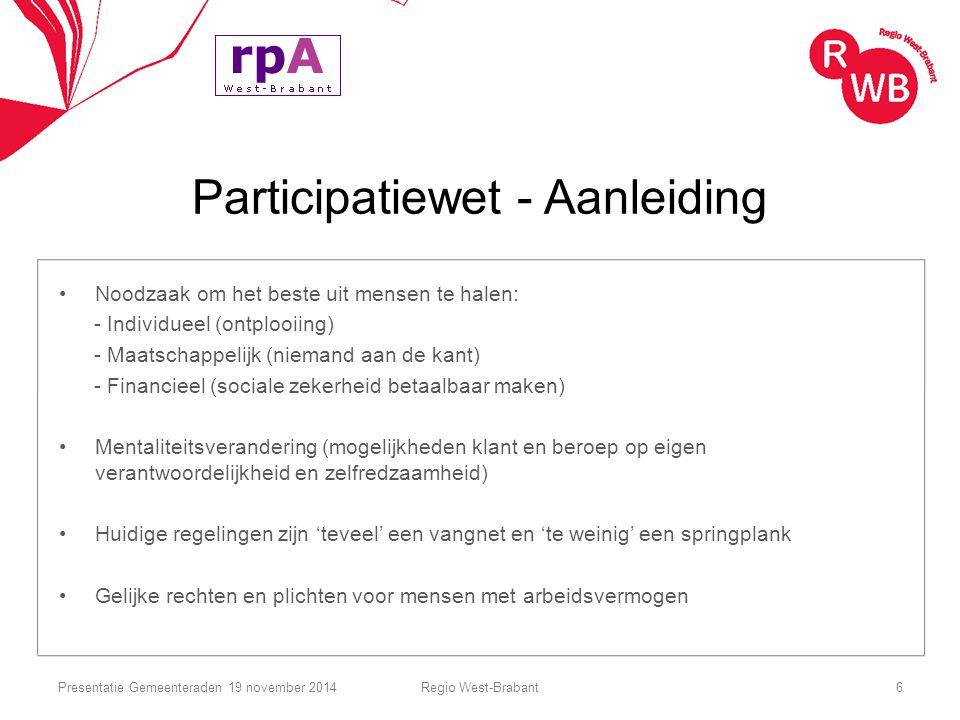 Participatiewet - Aanleiding Noodzaak om het beste uit mensen te halen: - Individueel (ontplooiing) - Maatschappelijk (niemand aan de kant) - Financie