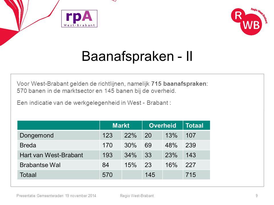 Baanafspraken - II Voor West-Brabant gelden de richtlijnen, namelijk 715 baanafspraken: 570 banen in de marktsector en 145 banen bij de overheid. Een