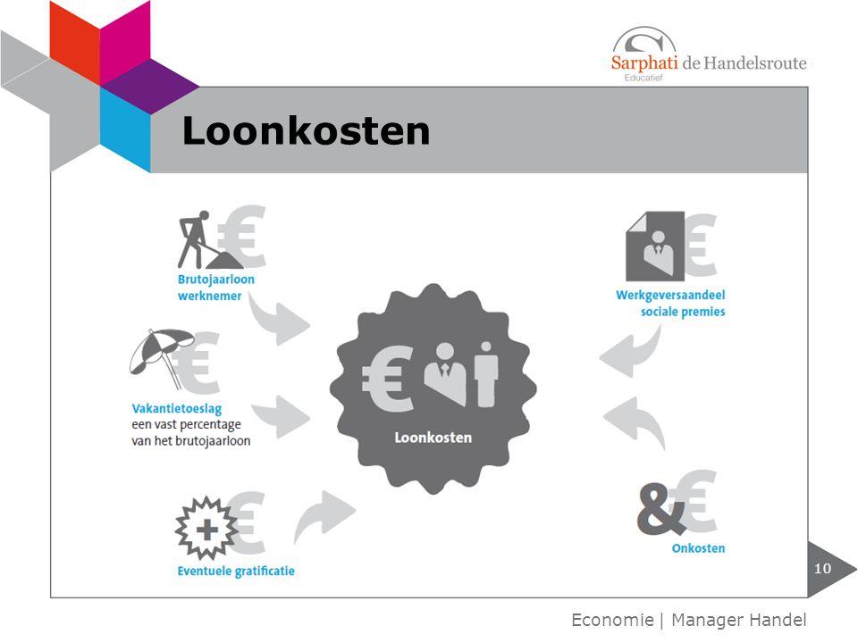 Loonkosten 10 Economie | Manager Handel