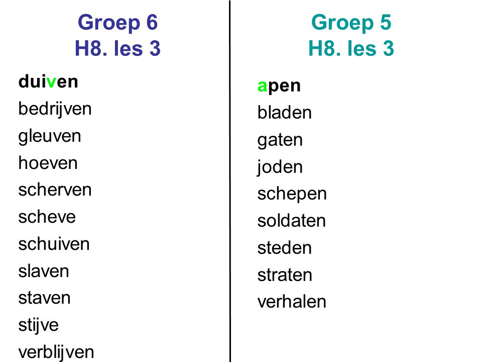 Groep 6 H8. les 3 Groep 5 H8. les 3 duiven bedrijven gleuven hoeven scherven scheve schuiven slaven staven stijve verblijven apen bladen gaten joden s