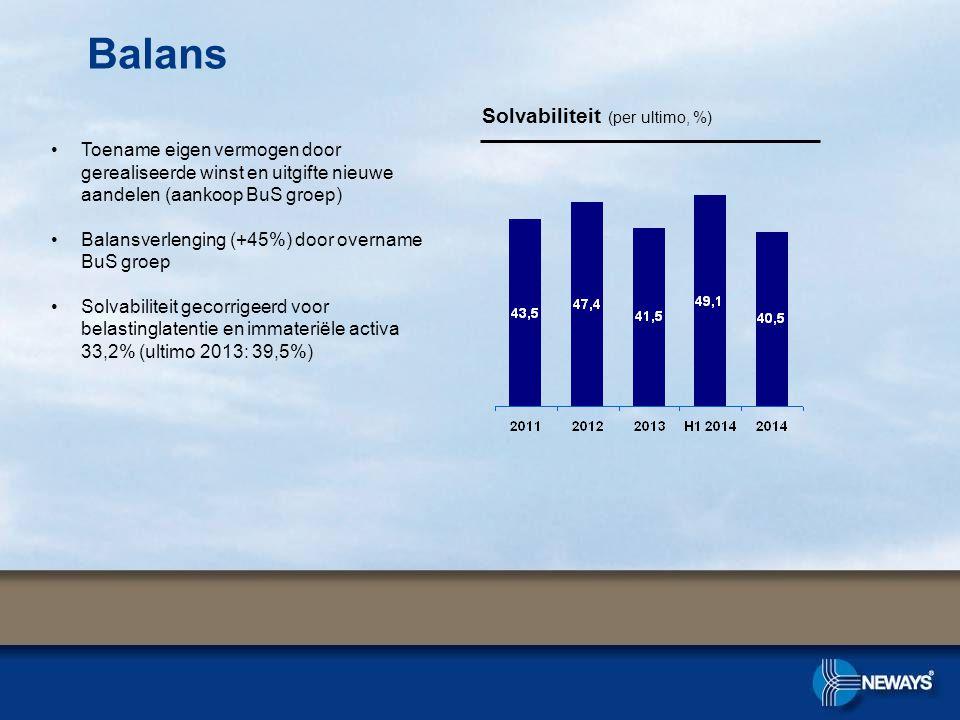 Toename eigen vermogen door gerealiseerde winst en uitgifte nieuwe aandelen (aankoop BuS groep) Balansverlenging (+45%) door overname BuS groep Solvabiliteit gecorrigeerd voor belastinglatentie en immateriële activa 33,2% (ultimo 2013: 39,5%) Solvabiliteit (per ultimo, %) Balans