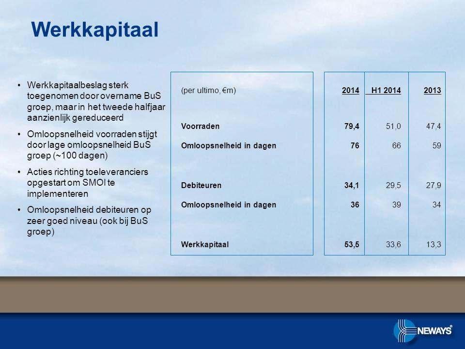 Werkkapitaal Werkkapitaalbeslag sterk toegenomen door overname BuS groep, maar in het tweede halfjaar aanzienlijk gereduceerd Omloopsnelheid voorraden stijgt door lage omloopsnelheid BuS groep (~100 dagen) Acties richting toeleveranciers opgestart om SMOI te implementeren Omloopsnelheid debiteuren op zeer goed niveau (ook bij BuS groep) (per ultimo, €m)2014 H1 20142013 Voorraden79,451,047,4 Omloopsnelheid in dagen766659 Debiteuren34,129,527,9 Omloopsnelheid in dagen363934 Werkkapitaal53,533,613,3