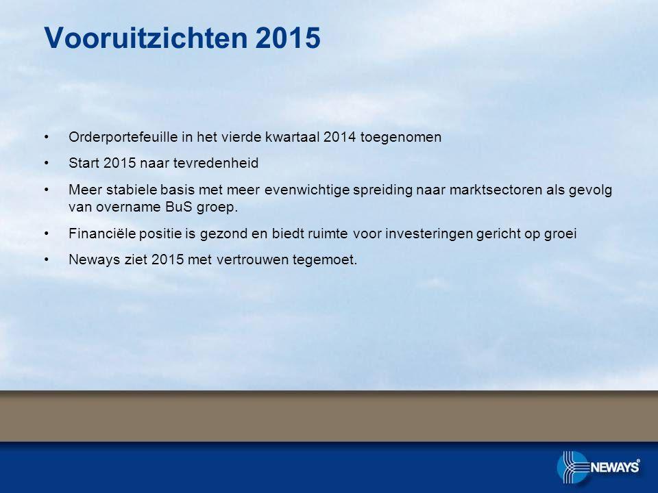 Vooruitzichten 2015 Orderportefeuille in het vierde kwartaal 2014 toegenomen Start 2015 naar tevredenheid Meer stabiele basis met meer evenwichtige spreiding naar marktsectoren als gevolg van overname BuS groep.
