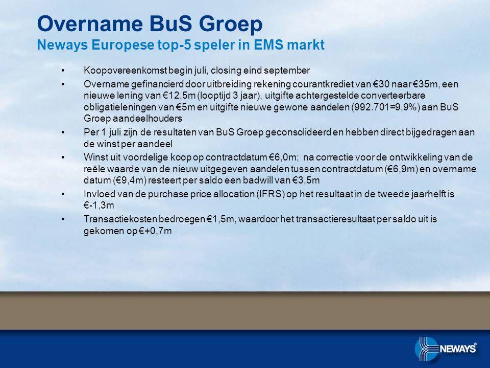 Koopovereenkomst begin juli, closing eind september Overname gefinancierd door uitbreiding rekening courantkrediet van €30 naar €35m, een nieuwe lening van €12,5m (looptijd 3 jaar), uitgifte achtergestelde converteerbare obligatieleningen van €5m en uitgifte nieuwe gewone aandelen (992.701=9,9%) aan BuS Groep aandeelhouders Per 1 juli zijn de resultaten van BuS Groep geconsolideerd en hebben direct bijgedragen aan de winst per aandeel Winst uit voordelige koop op contractdatum €6,0m; na correctie voor de ontwikkeling van de reële waarde van de nieuw uitgegeven aandelen tussen contractdatum (€6,9m) en overname datum (€9,4m) resteert per saldo een badwill van €3,5m Invloed van de purchase price allocation (IFRS) op het resultaat in de tweede jaarhelft is €-1,3m Transactiekosten bedroegen €1,5m, waardoor het transactieresultaat per saldo uit is gekomen op €+0,7m Overname BuS Groep Neways Europese top-5 speler in EMS markt