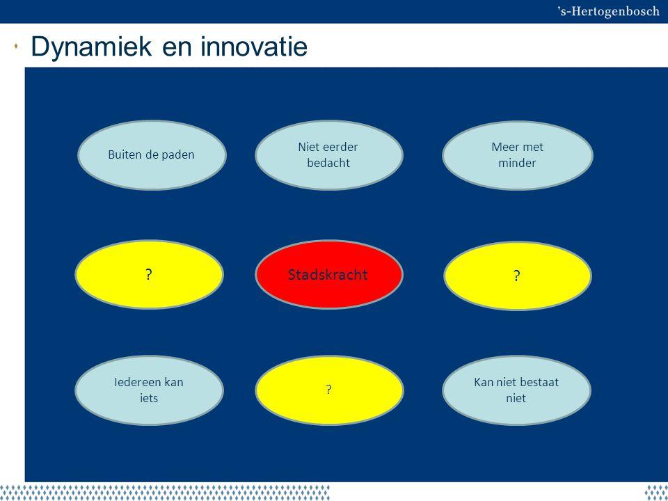 Dynamiek en innovatie Meer met minder Stadskracht Kan niet bestaat niet Niet eerder bedacht ? Buiten de paden Iedereen kan iets ? ?