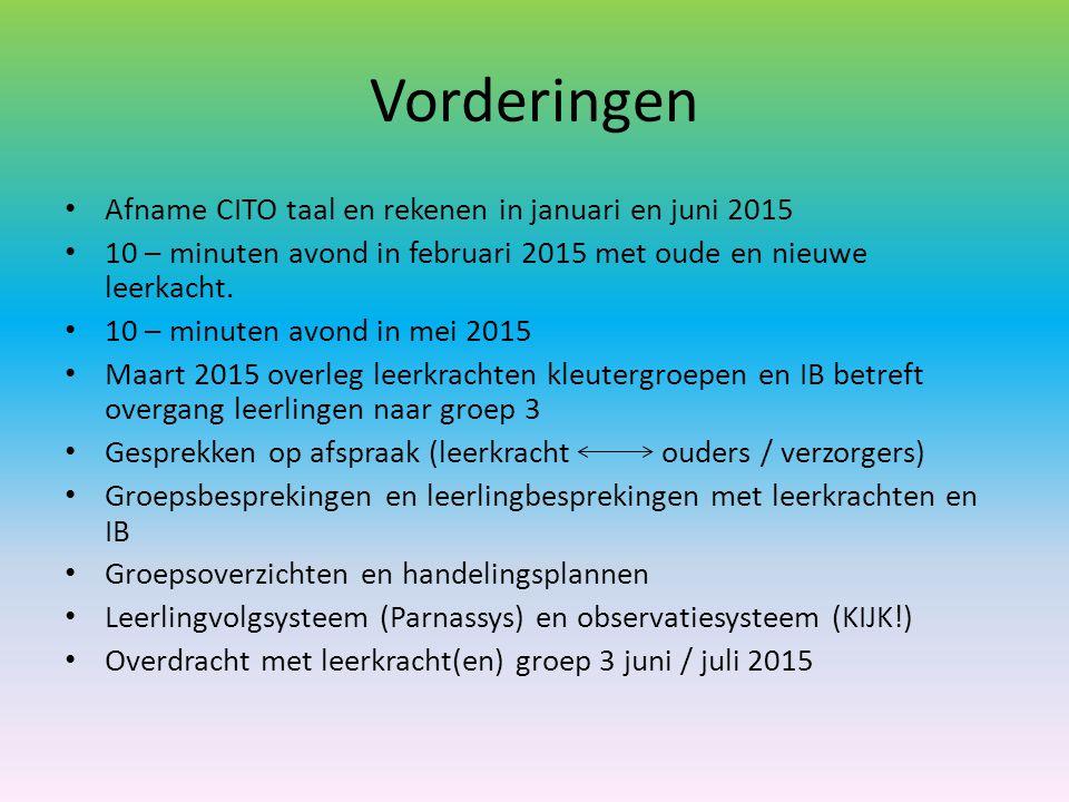 Vorderingen Afname CITO taal en rekenen in januari en juni 2015 10 – minuten avond in februari 2015 met oude en nieuwe leerkacht. 10 – minuten avond i