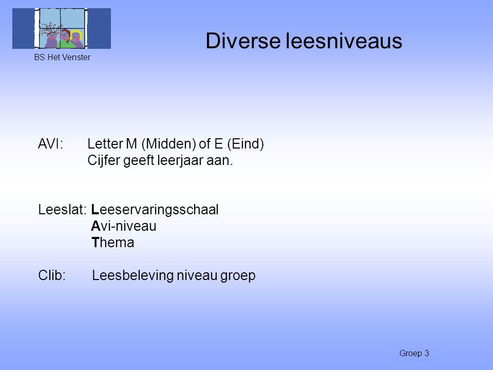 Diverse leesniveaus BS Het Venster Groep 3 AVI:Letter M (Midden) of E (Eind) Cijfer geeft leerjaar aan. Leeslat: Leeservaringsschaal Avi-niveau Thema