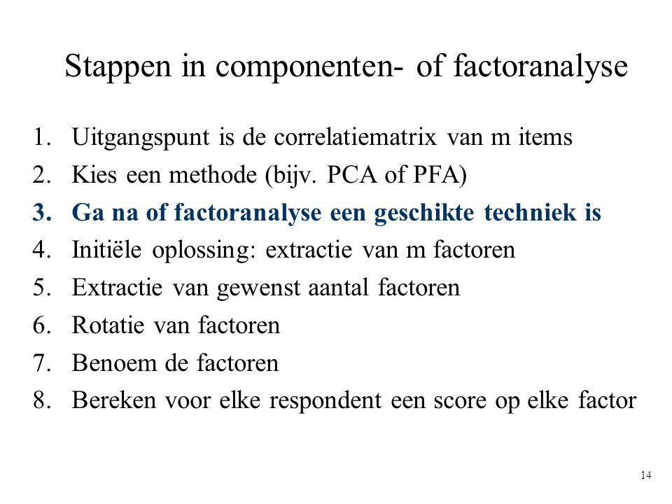 14 Stappen in componenten- of factoranalyse 1.Uitgangspunt is de correlatiematrix van m items 2.Kies een methode (bijv. PCA of PFA) 3.Ga na of factora