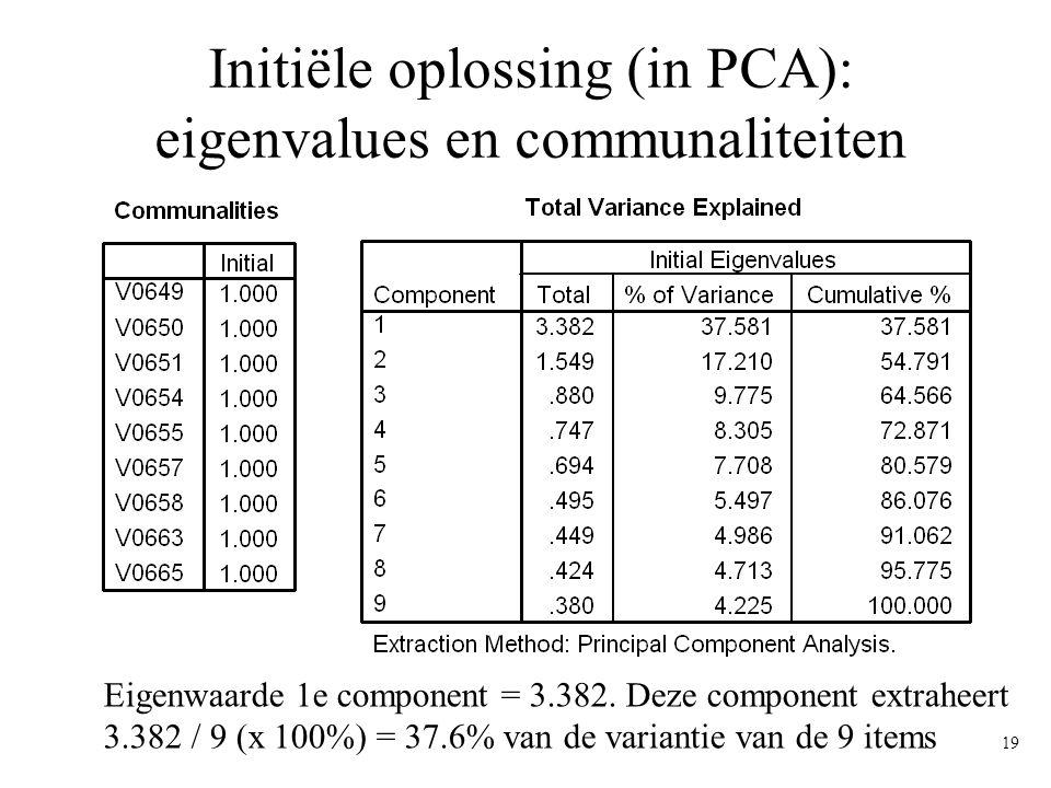 19 Initiële oplossing (in PCA): eigenvalues en communaliteiten Eigenwaarde 1e component = 3.382. Deze component extraheert 3.382 / 9 (x 100%) = 37.6%