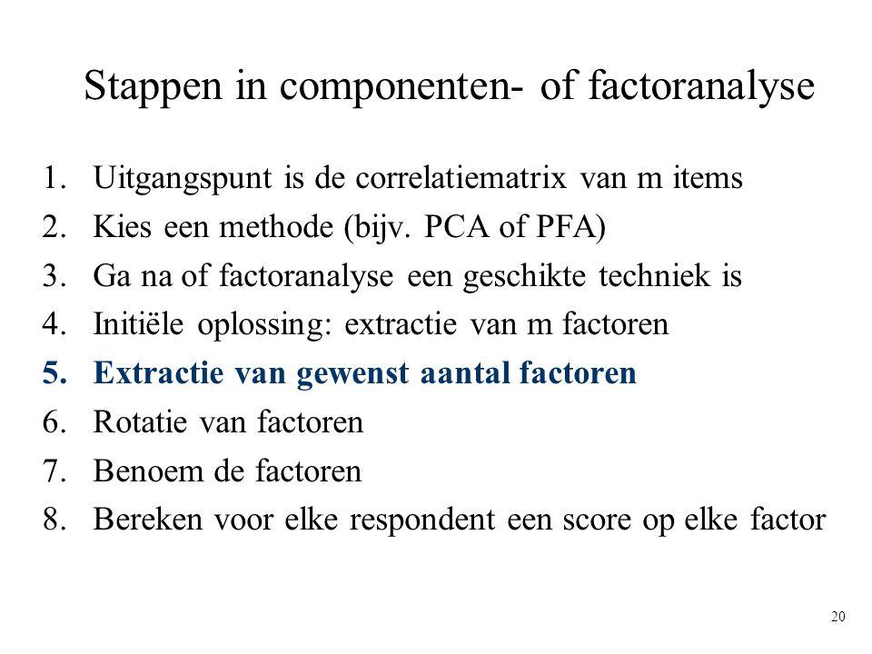 20 Stappen in componenten- of factoranalyse 1.Uitgangspunt is de correlatiematrix van m items 2.Kies een methode (bijv. PCA of PFA) 3.Ga na of factora