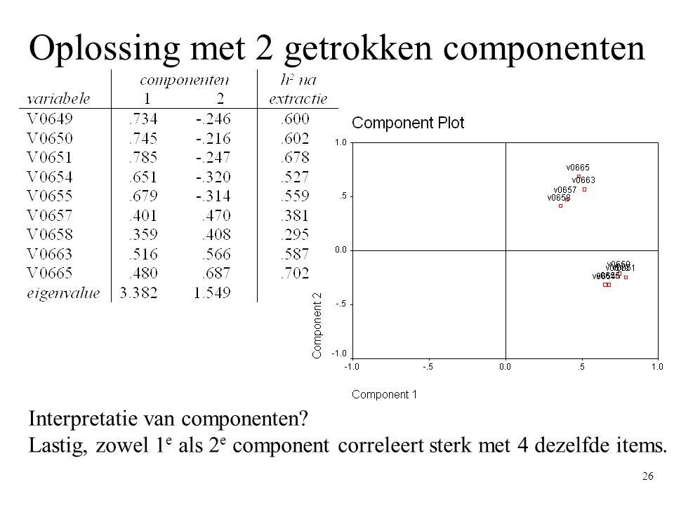 26 Oplossing met 2 getrokken componenten Interpretatie van componenten? Lastig, zowel 1 e als 2 e component correleert sterk met 4 dezelfde items.