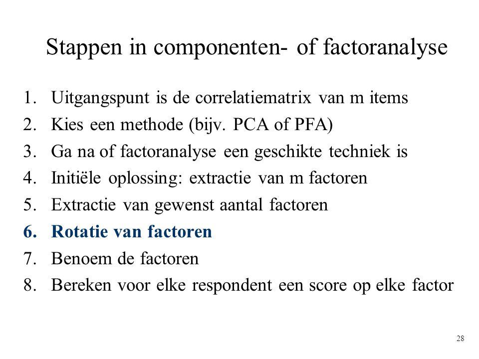 28 Stappen in componenten- of factoranalyse 1.Uitgangspunt is de correlatiematrix van m items 2.Kies een methode (bijv. PCA of PFA) 3.Ga na of factora