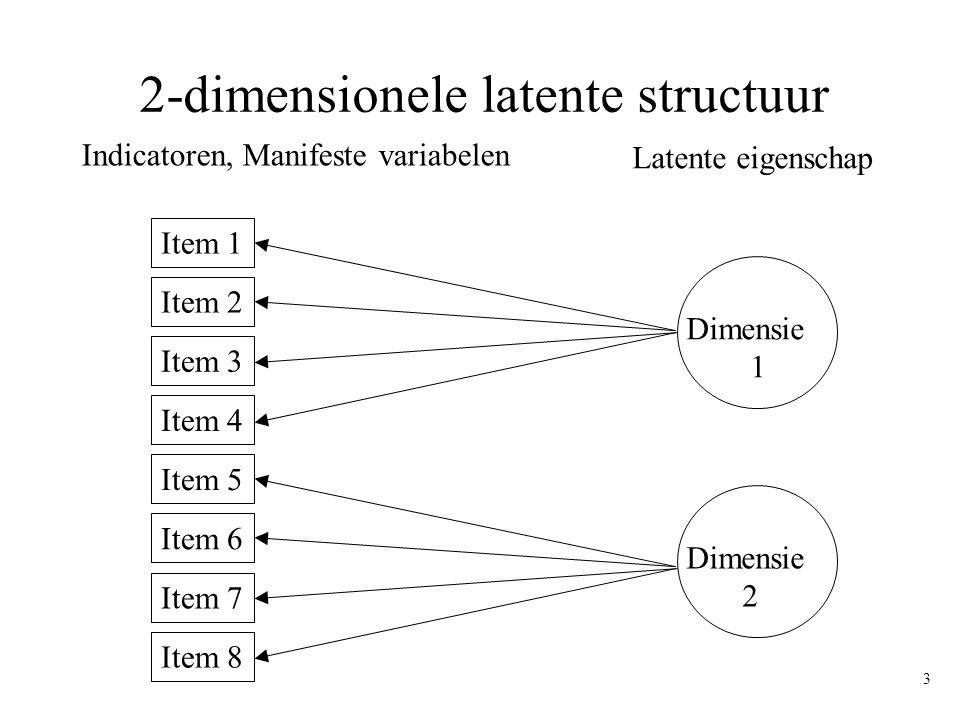 3 2-dimensionele latente structuur Indicatoren, Manifeste variabelen Latente eigenschap Dimensie 1 Item 1 Item 2 Item 3 Item 4 Item 5 Dimensie 2 Item