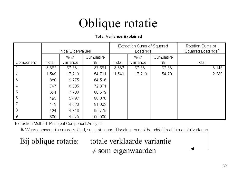 32 Bij oblique rotatie: totale verklaarde variantie ≠ som eigenwaarden Oblique rotatie