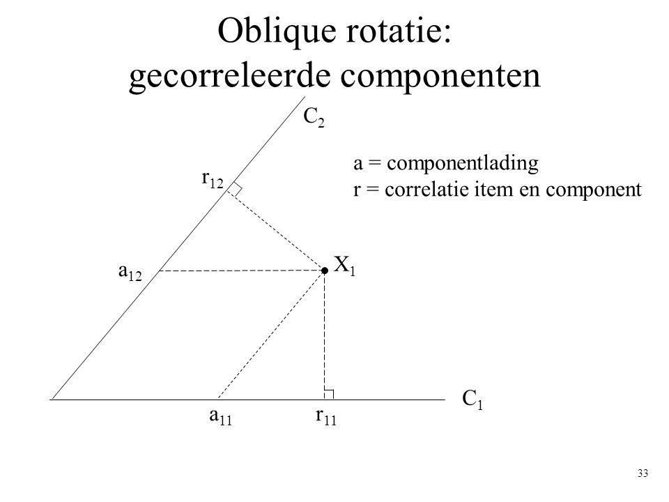 33 Oblique rotatie: gecorreleerde componenten C1C1 C2C2 X1X1 a 11 a 12 r 11 r 12 a = componentlading r = correlatie item en component