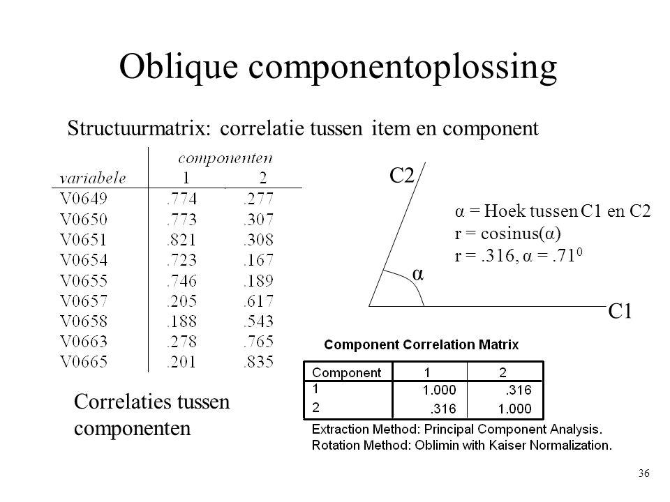 36 Oblique componentoplossing Structuurmatrix: correlatie tussen item en component Correlaties tussen componenten α = Hoek tussen C1 en C2 r = cosinus