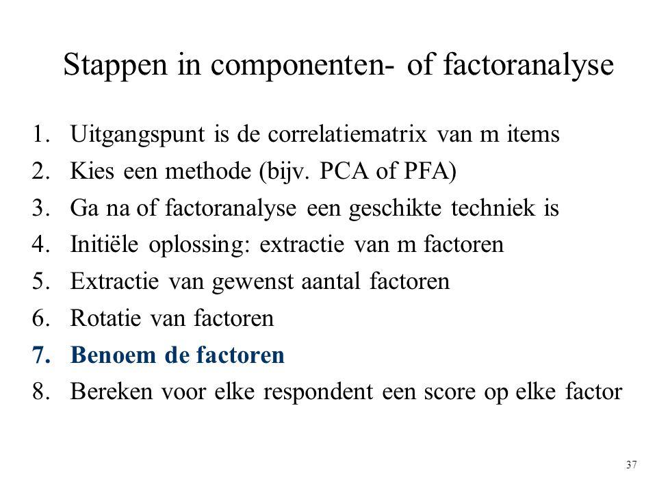 37 Stappen in componenten- of factoranalyse 1.Uitgangspunt is de correlatiematrix van m items 2.Kies een methode (bijv. PCA of PFA) 3.Ga na of factora