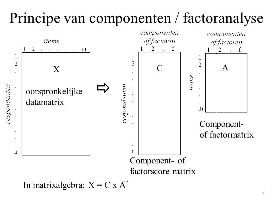 45 Berekenen van factorscores Factorscore1 =.220 x V0649 Z +.223 x V0650 Z +.339 x V0651 Z +.173 x V0654 Z +.197 x V0655 Z +.024 x V0657 Z +.017 x V0658 Z +.038 x V0663 Z + -.005 x V0665 Z - Component en factorscores zijn relatieve scores - Bij Factoranalyse worden factorscores geschat: