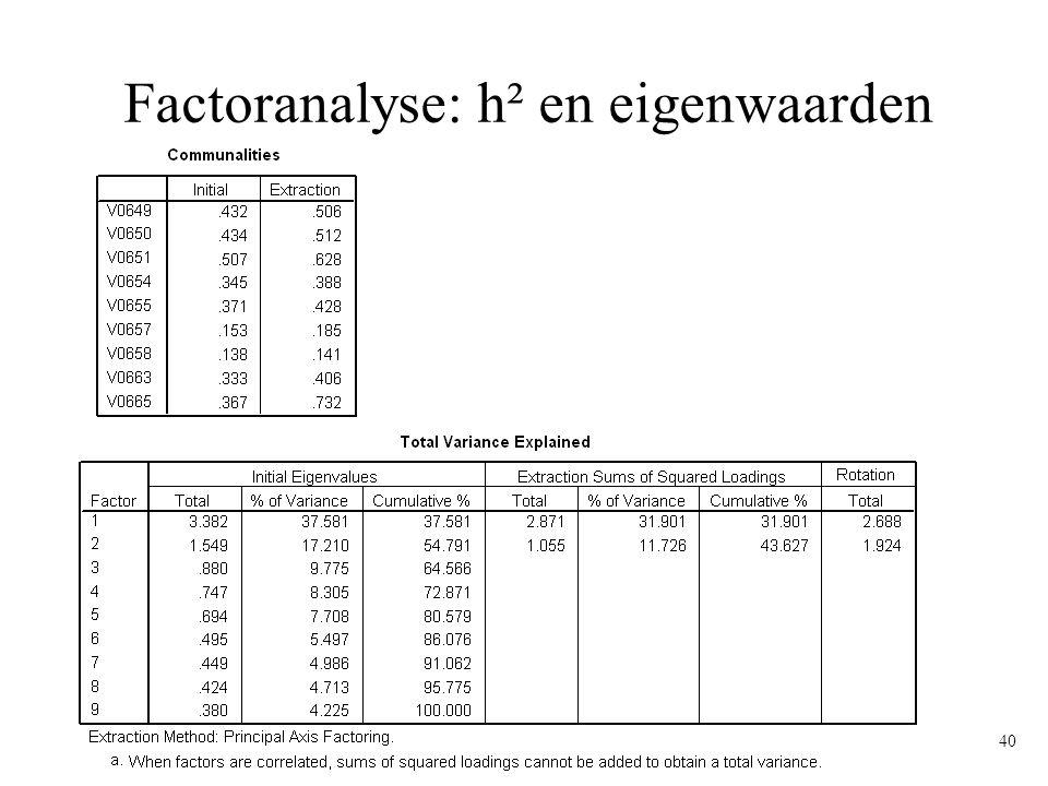 40 Factoranalyse: h² en eigenwaarden