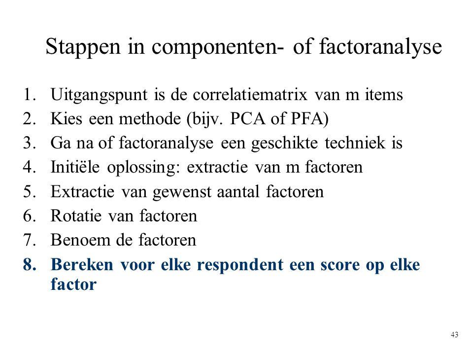 43 Stappen in componenten- of factoranalyse 1.Uitgangspunt is de correlatiematrix van m items 2.Kies een methode (bijv. PCA of PFA) 3.Ga na of factora