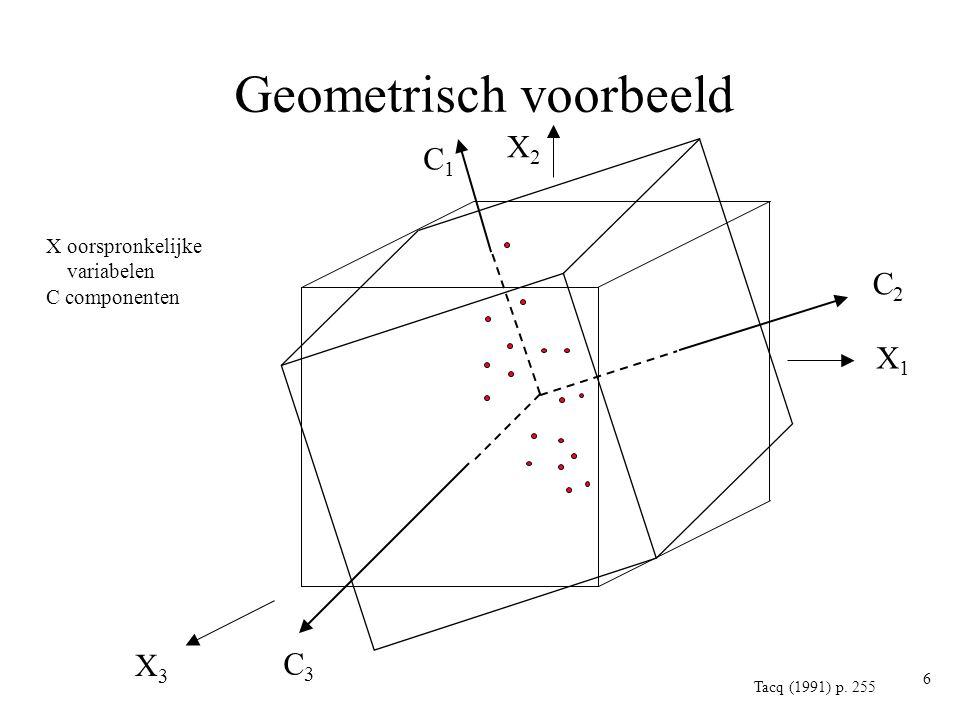 27 Rotatie 'probleem': geen unieke oplossing C 1' C 2' Coördinaten V0649: Op C 1, C 2(.734, -.246) Communaliteit (proportie verklaarde variantie) =.60 C 1 C 2 V0649 Coördinaten V0649 na roteren: Op C 1', C2' (.758,.158) Ook nu geldt: communaliteit =.60