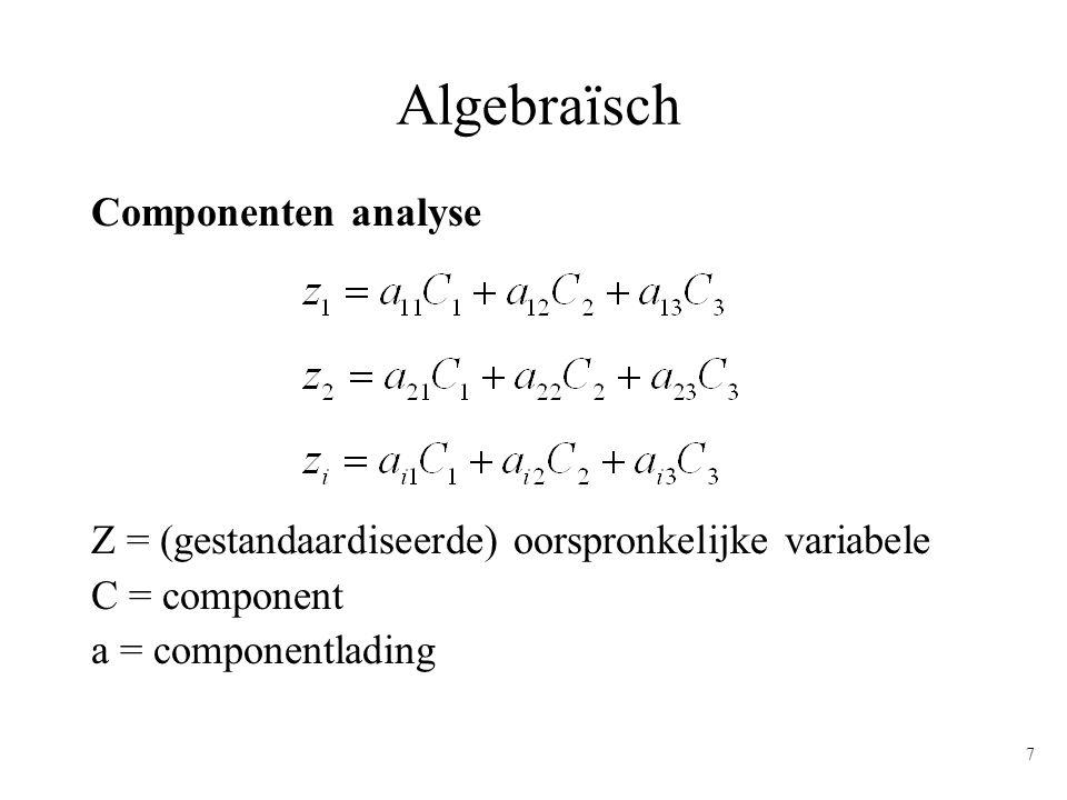 8 Stappen in componenten- of factoranalyse 1.Uitgangspunt is de correlatiematrix van m items 2.Kies een methode (bijv.