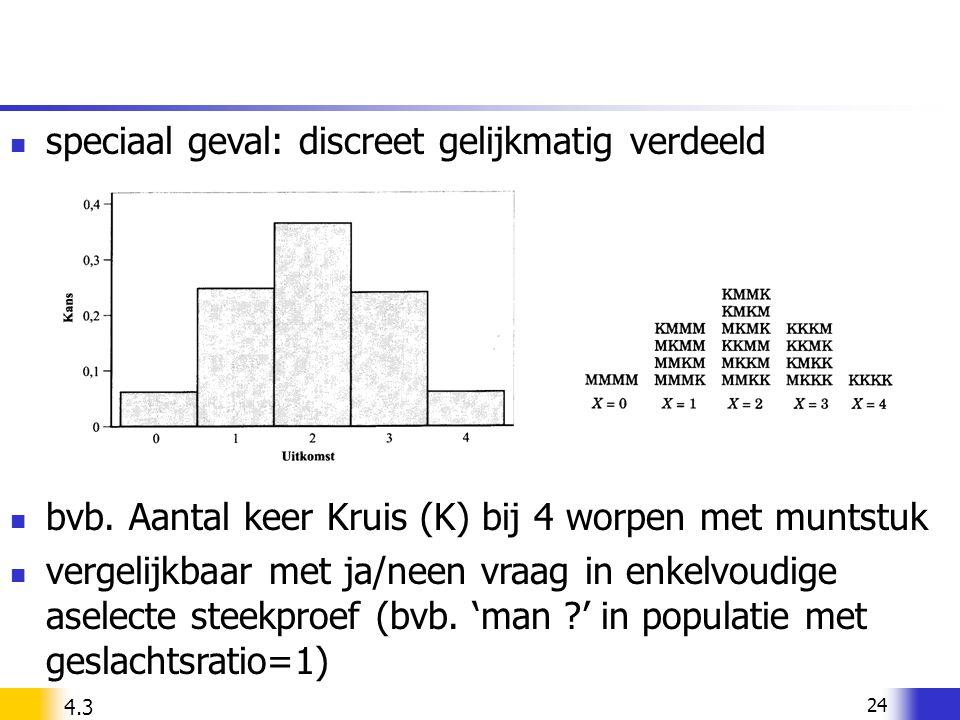 24 speciaal geval: discreet gelijkmatig verdeeld bvb. Aantal keer Kruis (K) bij 4 worpen met muntstuk vergelijkbaar met ja/neen vraag in enkelvoudige