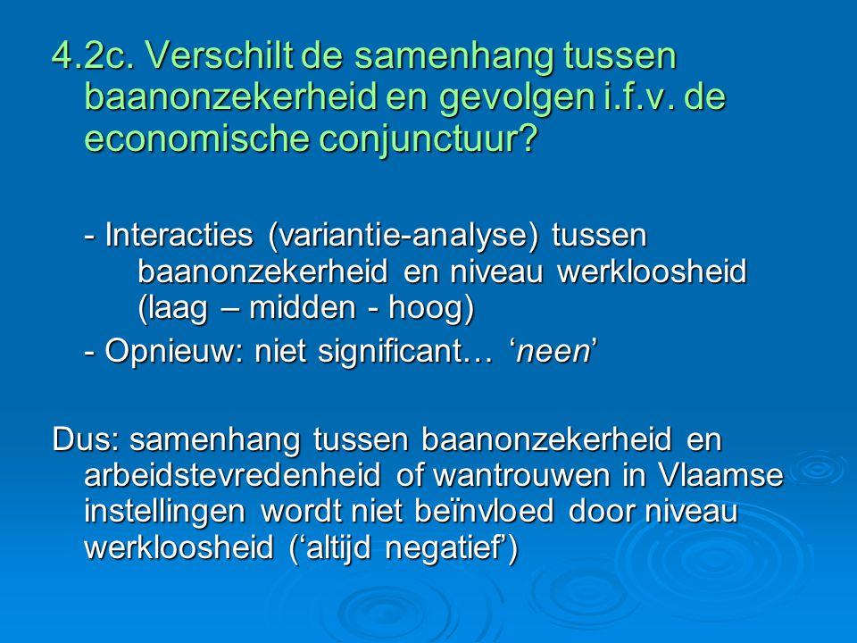 4.2c. Verschilt de samenhang tussen baanonzekerheid en gevolgen i.f.v.