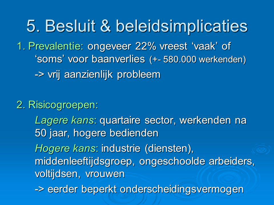 5. Besluit & beleidsimplicaties 1.
