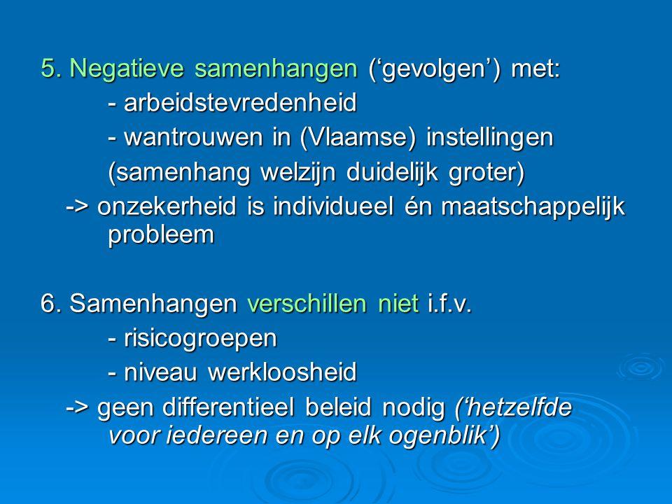 5. Negatieve samenhangen ('gevolgen') met: - arbeidstevredenheid - wantrouwen in (Vlaamse) instellingen (samenhang welzijn duidelijk groter) -> onzeke