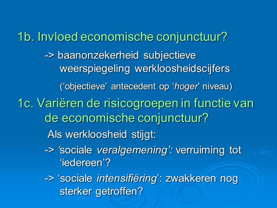 1b. Invloed economische conjunctuur.