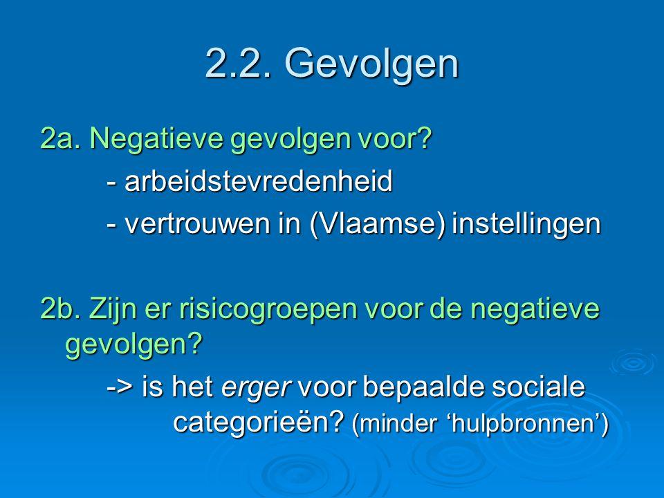 2.2. Gevolgen 2a. Negatieve gevolgen voor.