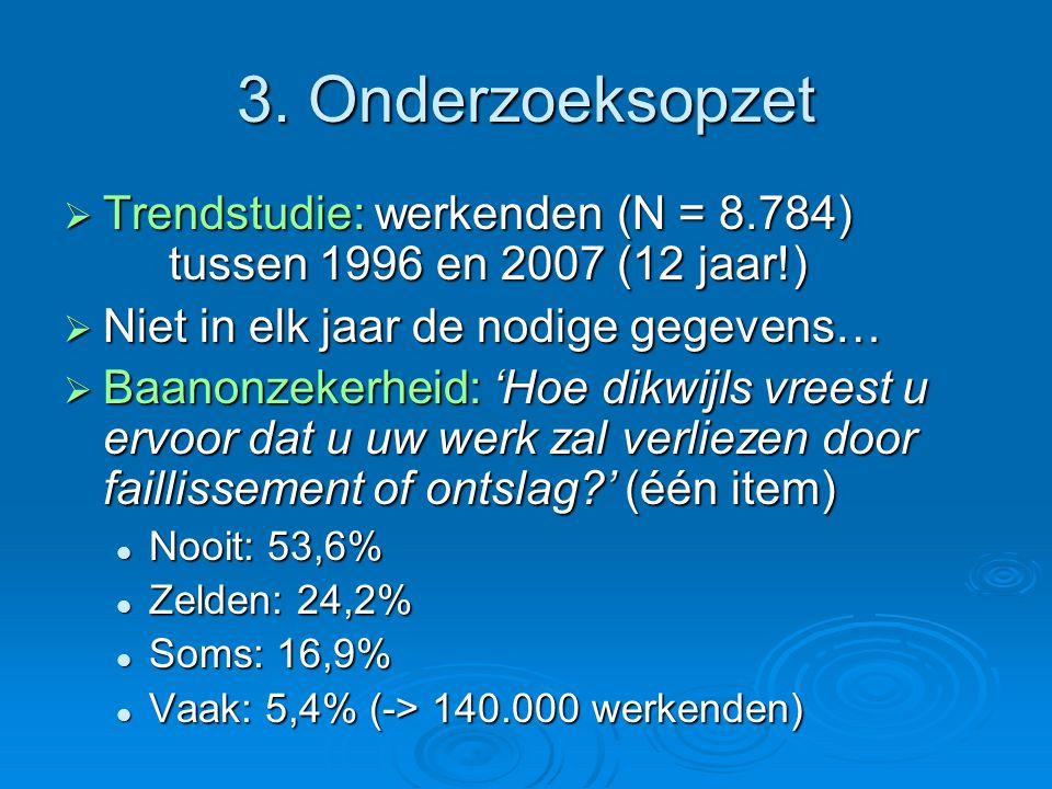 3. Onderzoeksopzet  Trendstudie: werkenden (N = 8.784) tussen 1996 en 2007 (12 jaar!)  Niet in elk jaar de nodige gegevens…  Baanonzekerheid: 'Hoe