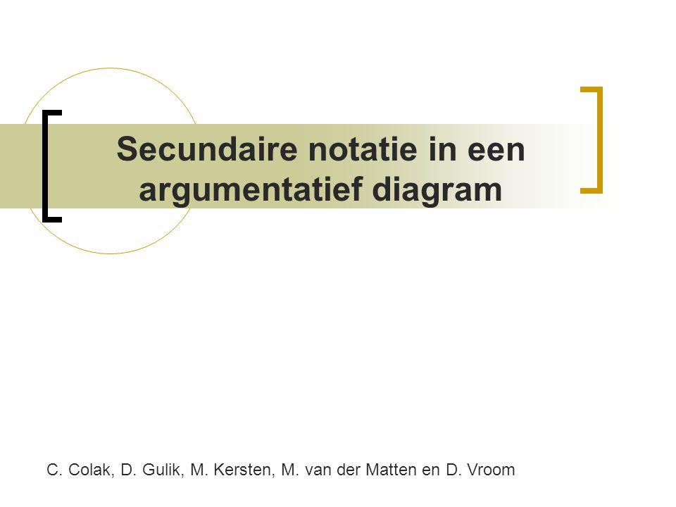 Secundaire notatie in een argumentatief diagram C.