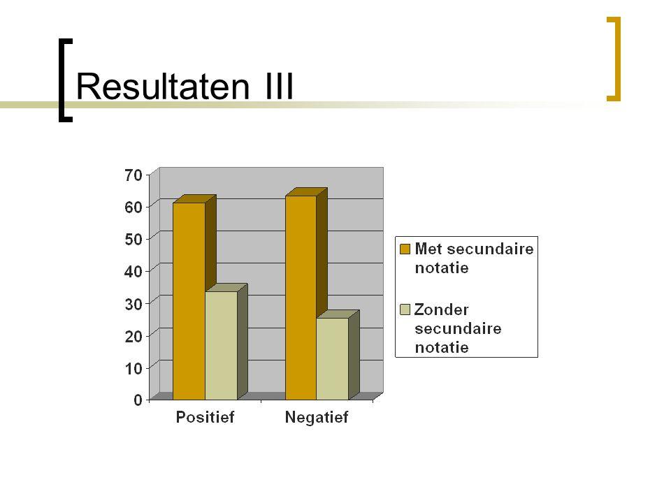 Resultaten III