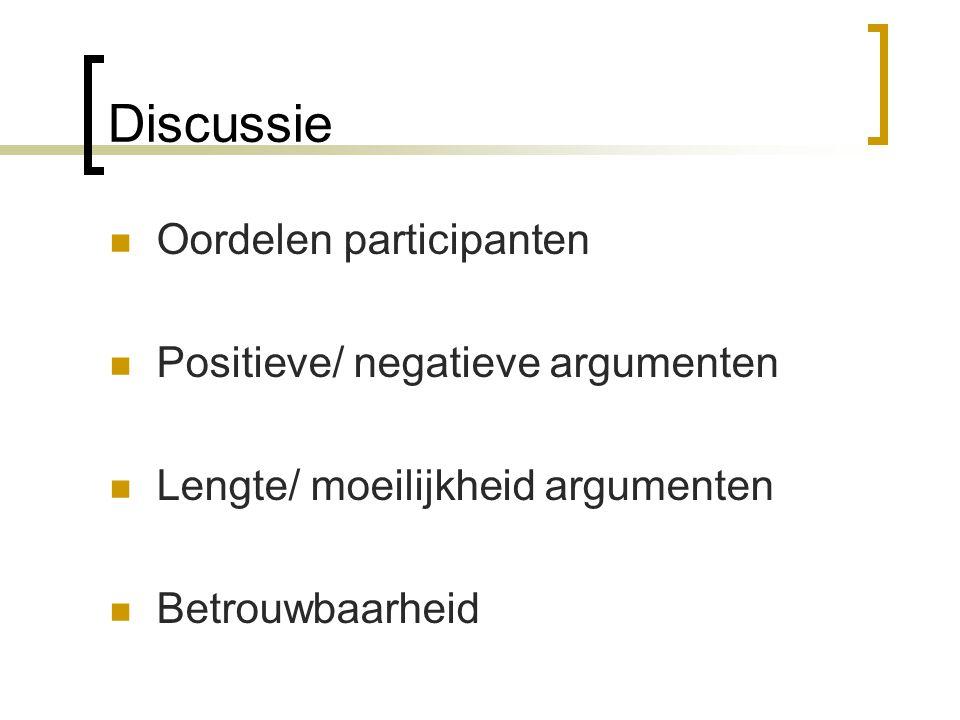 Discussie Oordelen participanten Positieve/ negatieve argumenten Lengte/ moeilijkheid argumenten Betrouwbaarheid
