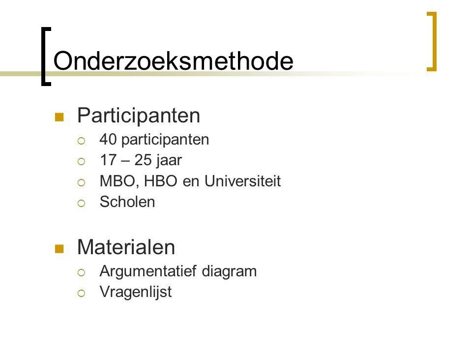 Onderzoeksmethode Participanten  40 participanten  17 – 25 jaar  MBO, HBO en Universiteit  Scholen Materialen  Argumentatief diagram  Vragenlijst