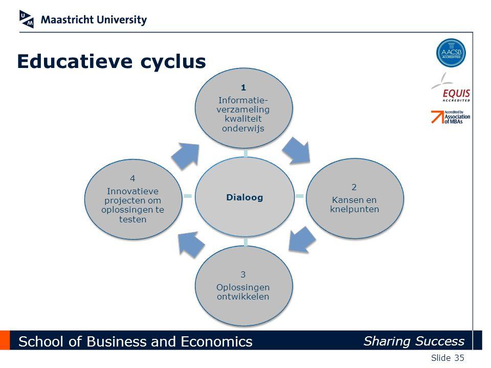 School of Business and Economics Sharing Success Slide 35 Educatieve cyclus 1 Informatie- verzameling kwaliteit onderwijs 2 Kansen en knelpunten 3 Opl