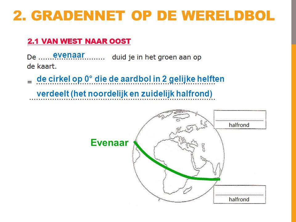 Evenaar 2. GRADENNET OP DE WERELDBOL 2.1 VAN WEST NAAR OOST de cirkel op 0° die de aardbol in 2 gelijke helften verdeelt (het noordelijk en zuidelijk
